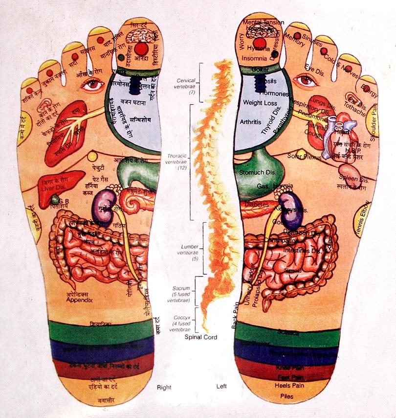 foots2
